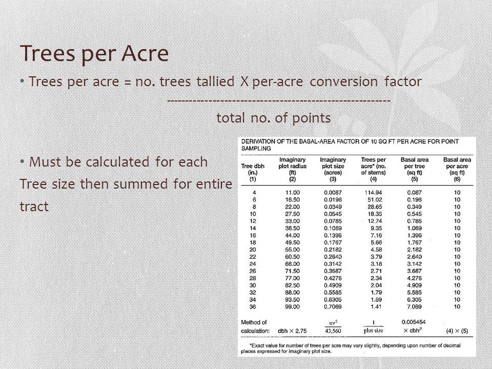 Trees per Acre Trees per acre = no. trees tallied X per-acre conversion factor --------------------------------------------------------- total no. of