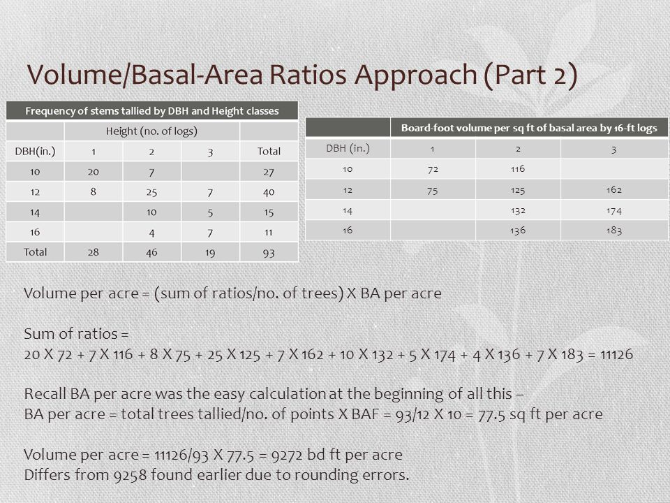 Volume/Basal-Area Ratios Approach (Part 2) Board-foot volume per sq ft of basal area by 16-ft logs DBH (in.)123 1072116 1275125162 14132174 16136183 V