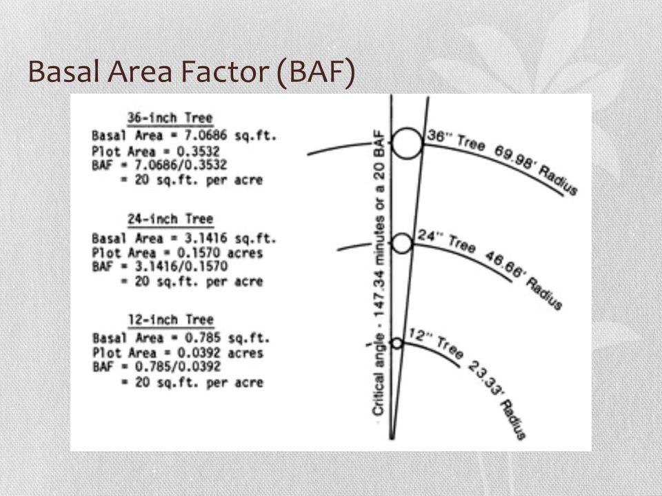 Common BAF and PRF used in the United States BAF PRF k