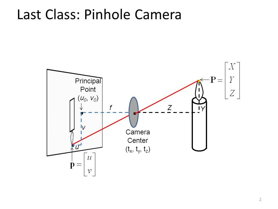 Last Class: Pinhole Camera 2