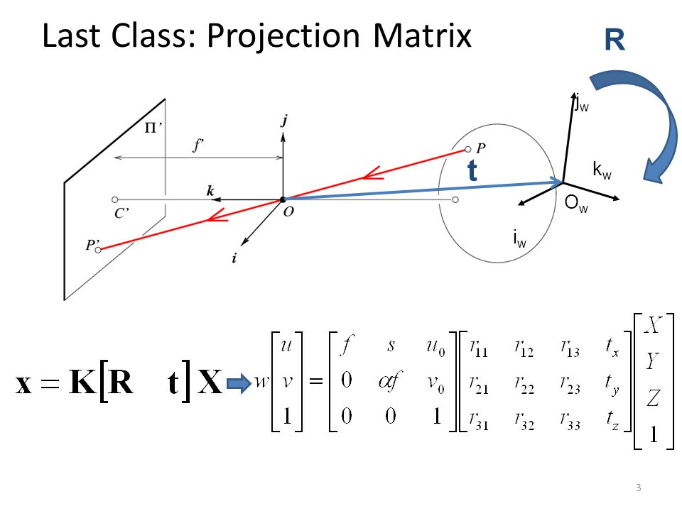 Last Class: Projection Matrix OwOw iwiw kwkw jwjw t R 3