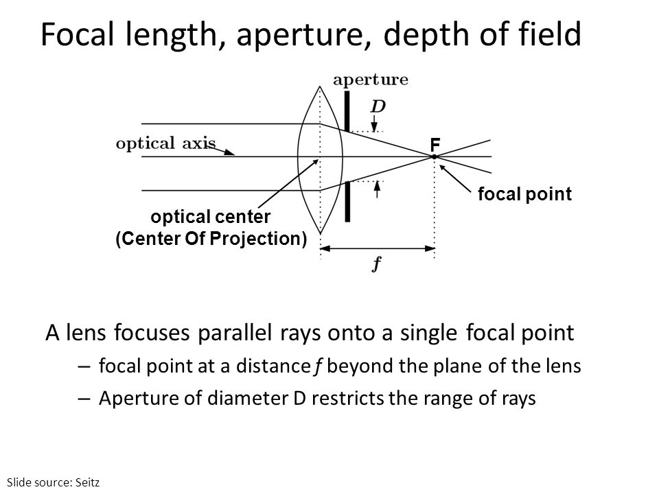 Focal length, aperture, depth of field A lens focuses parallel rays onto a single focal point – focal point at a distance f beyond the plane of the le