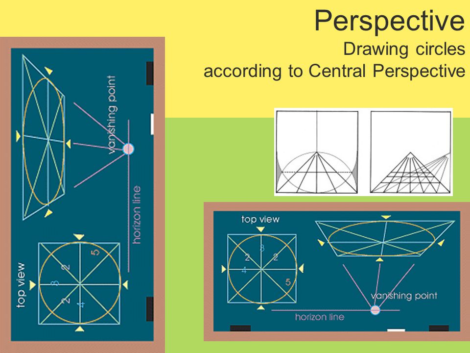 Perspective Drawing circles according to Central Perspective