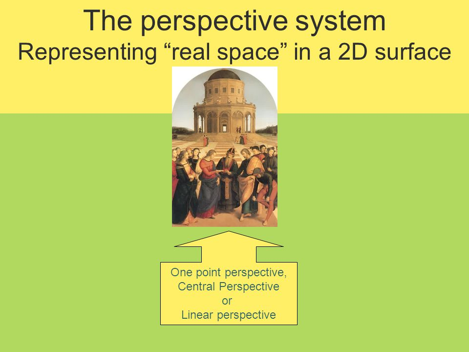 The perspective system Representing real space in a 2D surface One point perspective, Central Perspective or Linear perspective