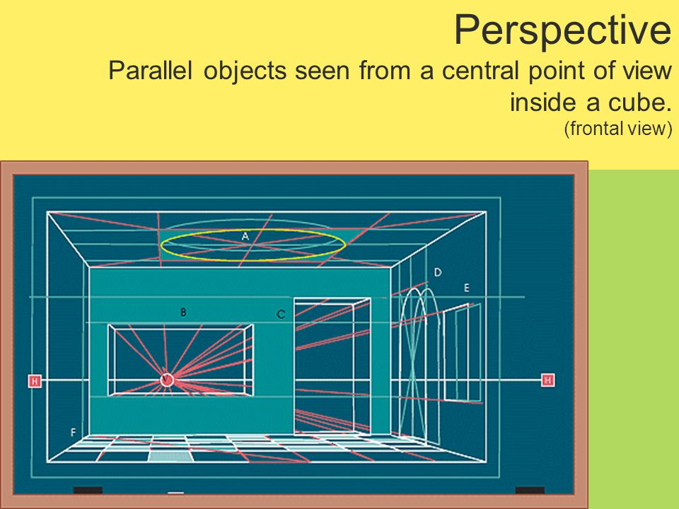 Perspective Parallel objects seen from a central point of view inside a cube. (frontal view)