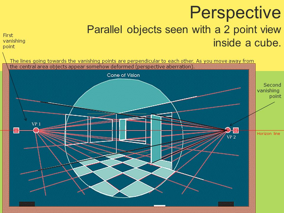 Perspective Parallel objects seen with a 2 point view inside a cube.