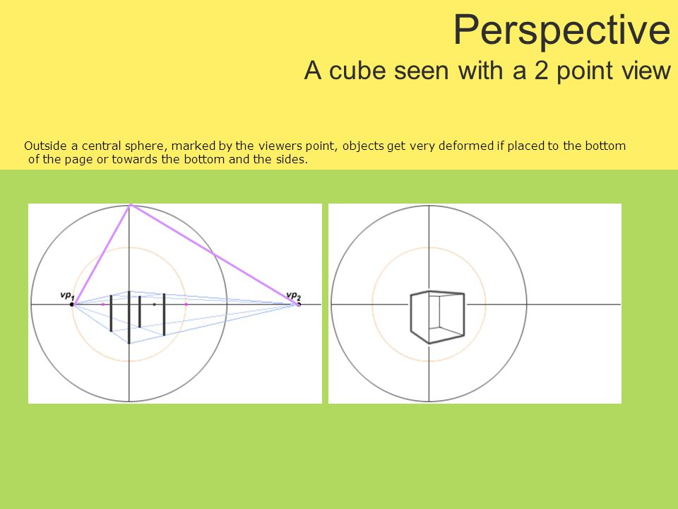 Perspective A cube seen with a 2 point view Outside a central sphere, marked by the viewers point, objects get very deformed if placed to the bottom of the page or towards the bottom and the sides.