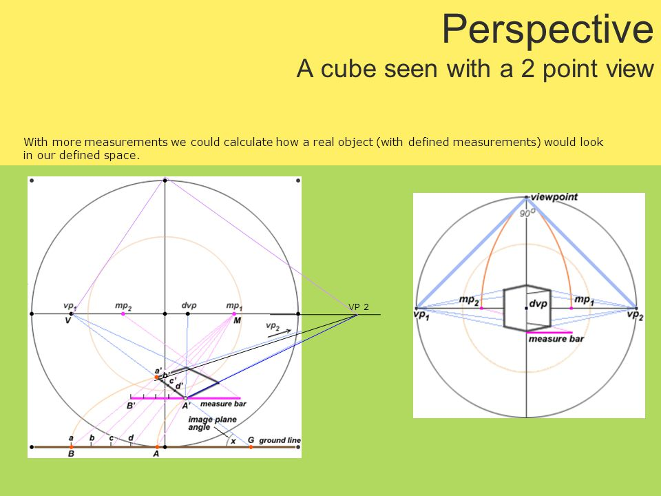 Perspective A cube seen with a 2 point view With more measurements we could calculate how a real object (with defined measurements) would look in our defined space.