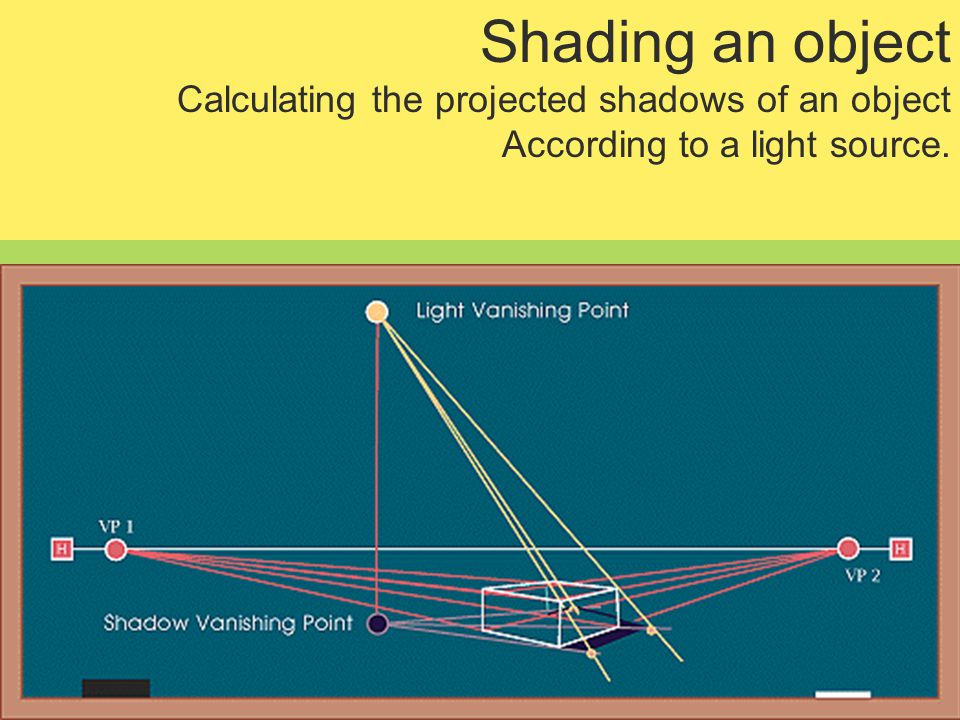 Shading an object Calculating the projected shadows of an object According to a light source.