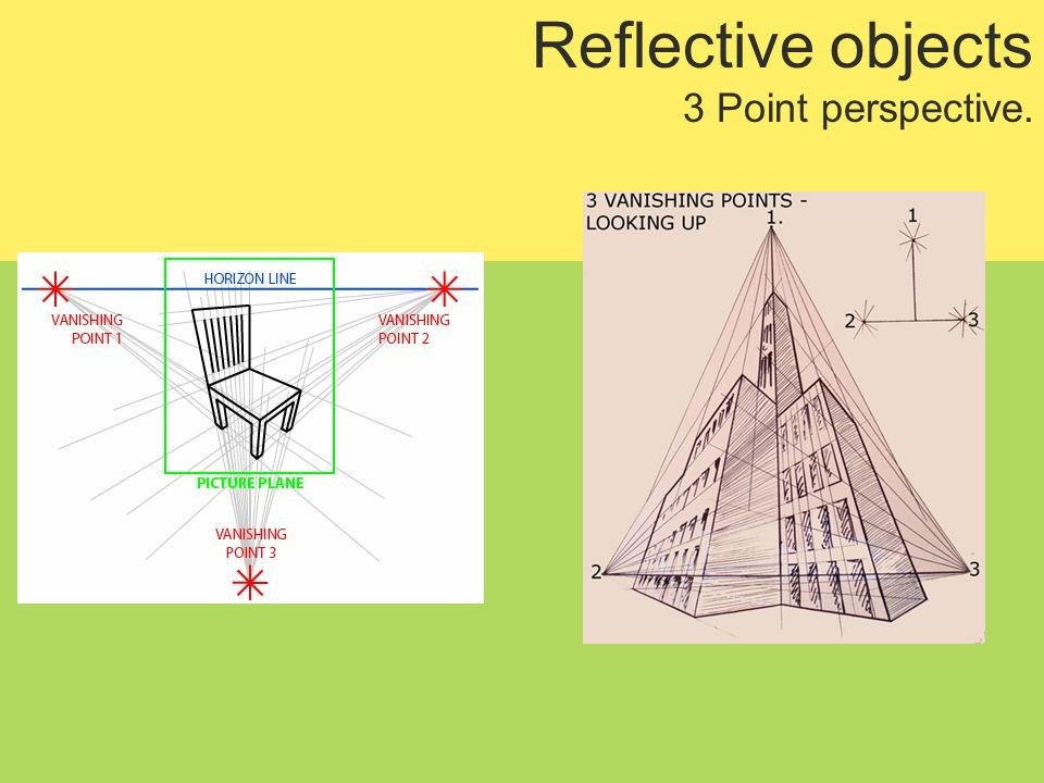 Reflective objects 3 Point perspective.