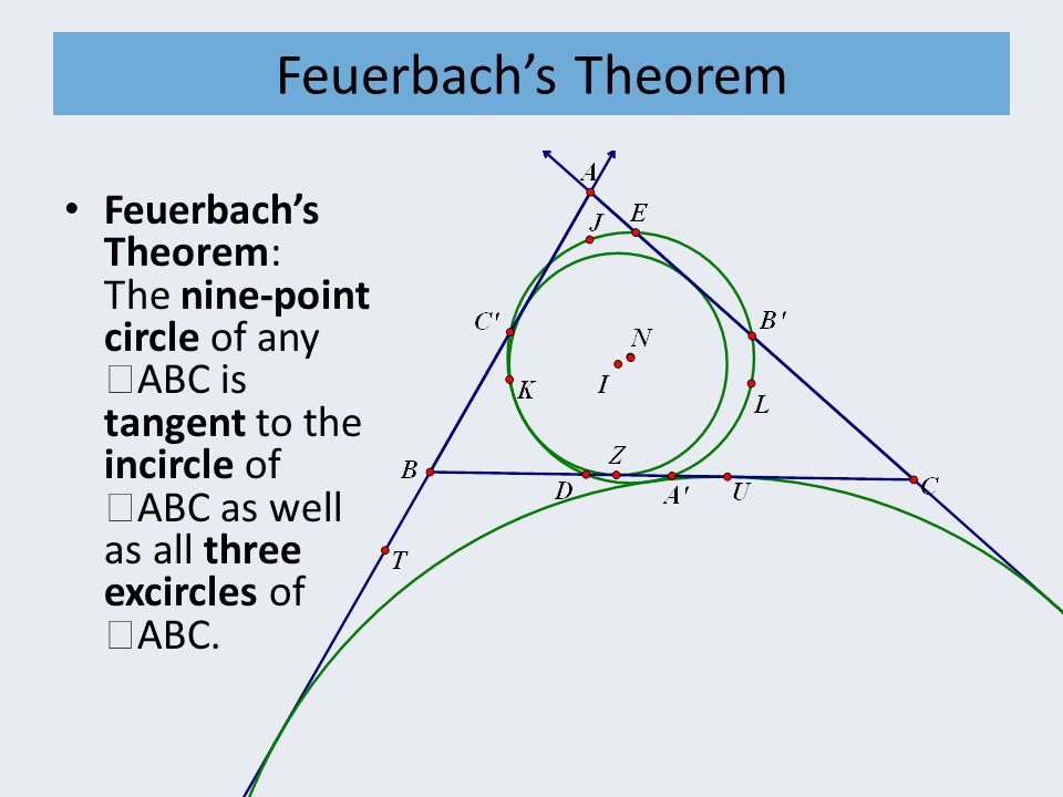 Feuerbach's Theorem Feuerbach's Theorem: The nine-point circle of any  ABC is tangent to the incircle of  ABC as well as all three excircles of  ABC.