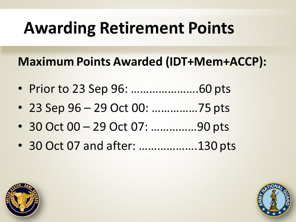 Awarding Retirement Points Maximum Points Awarded (IDT+Mem+ACCP): Prior to 23 Sep 96: ………………….60 pts 23 Sep 96 – 29 Oct 00: ……………75 pts 30 Oct 00 – 29