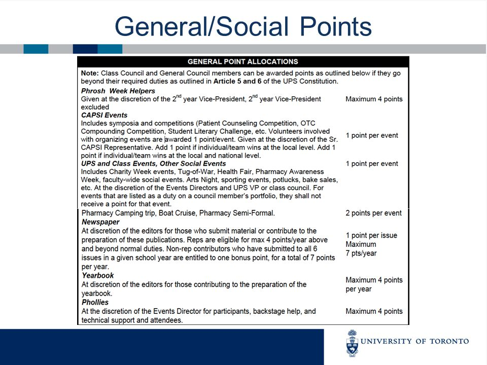 General/Social Points