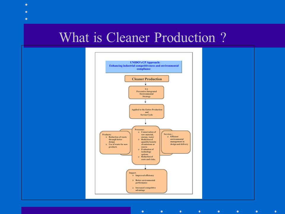 What is Cleaner Production ?