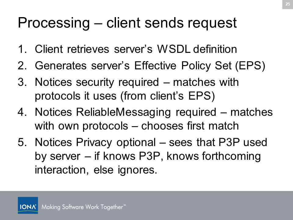 25 Processing – client sends request 1.Client retrieves server's WSDL definition 2.Generates server's Effective Policy Set (EPS) 3.Notices security required – matches with protocols it uses (from client's EPS) 4.Notices ReliableMessaging required – matches with own protocols – chooses first match 5.Notices Privacy optional – sees that P3P used by server – if knows P3P, knows forthcoming interaction, else ignores.