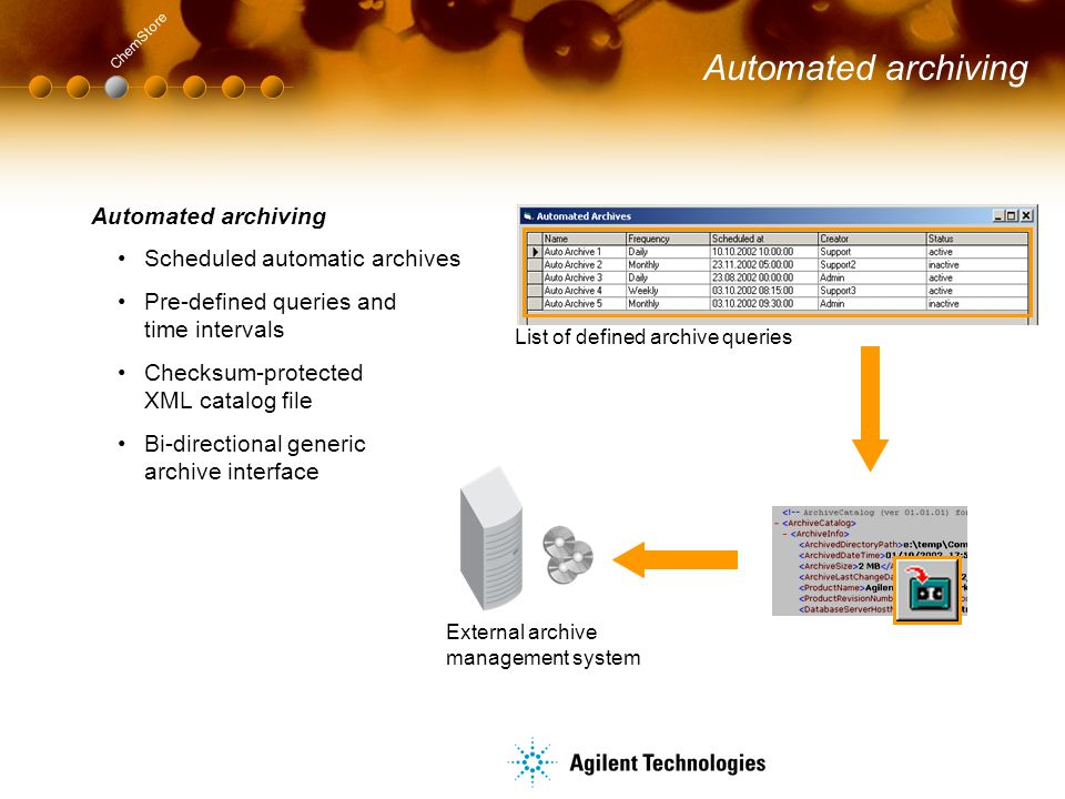 Automated archiving Scheduled automatic archives Pre-defined queries and time intervals Checksum-protected XML catalog file Bi-directional generic arc