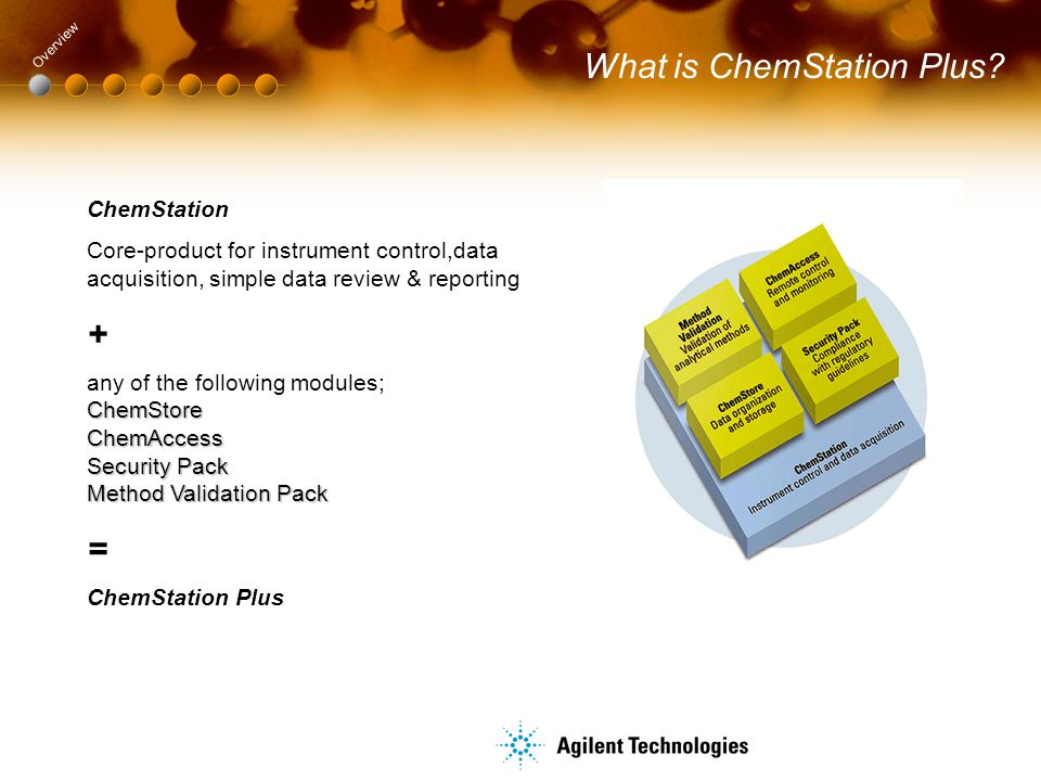 What is ChemStation Plus? ChemStation Core-product for instrument control,data acquisition, simple data review & reporting + ChemStore ChemAccess Secu