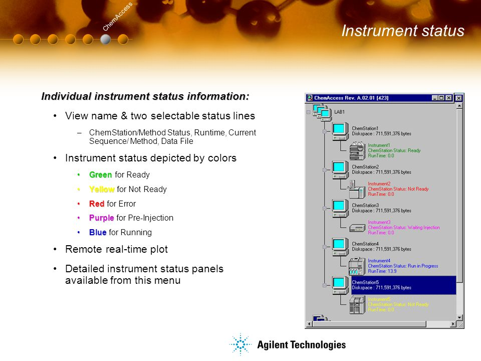Instrument status Individual instrument status information: View name & two selectable status lines –ChemStation/Method Status, Runtime, Current Seque