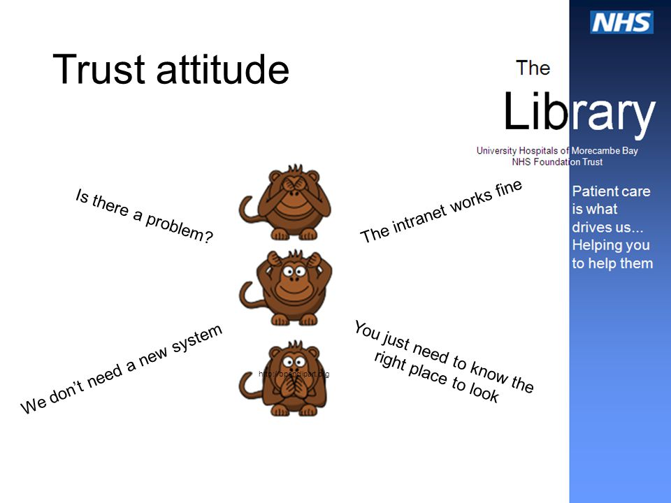 Trust attitude http://openclipart.org The intranet works fine Is there a problem? We don't need a new system You just need to know the right place to