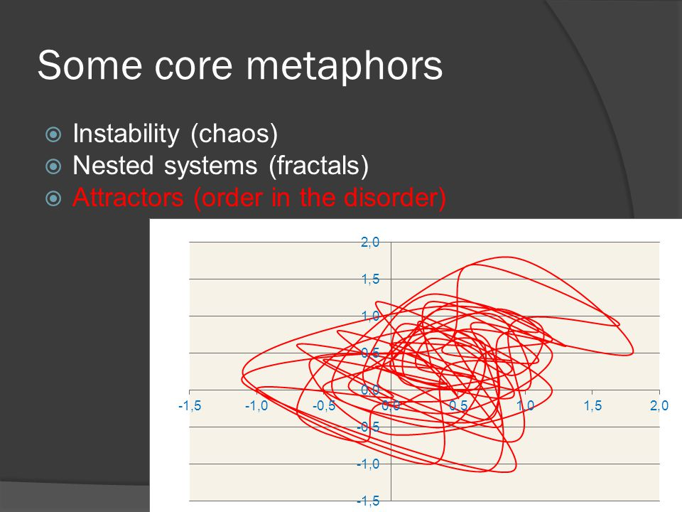Some core metaphors  Instability (chaos)  Nested systems (fractals)  Attractors (order in the disorder)