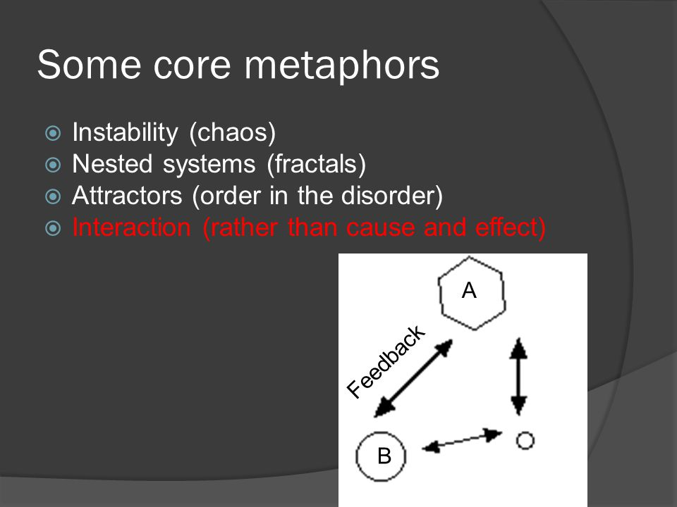 Some core metaphors  Instability (chaos)  Nested systems (fractals)  Attractors (order in the disorder)  Interaction (rather than cause and effect