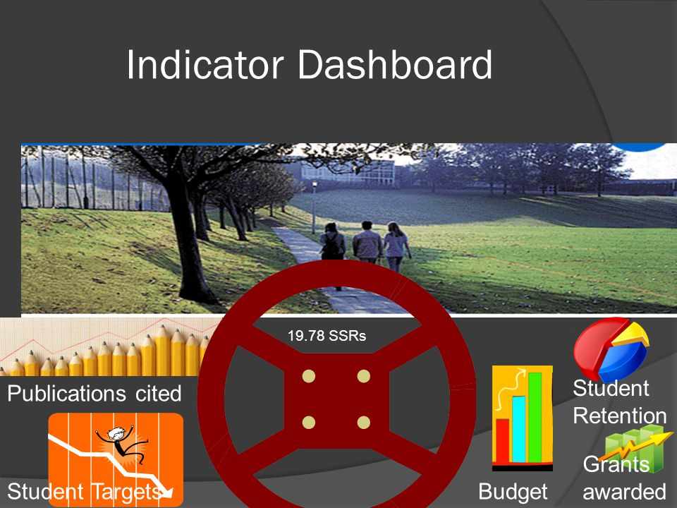 Indicator Dashboard Student Targets Grants awarded Student Retention Publications cited Budget 19.78 SSRs