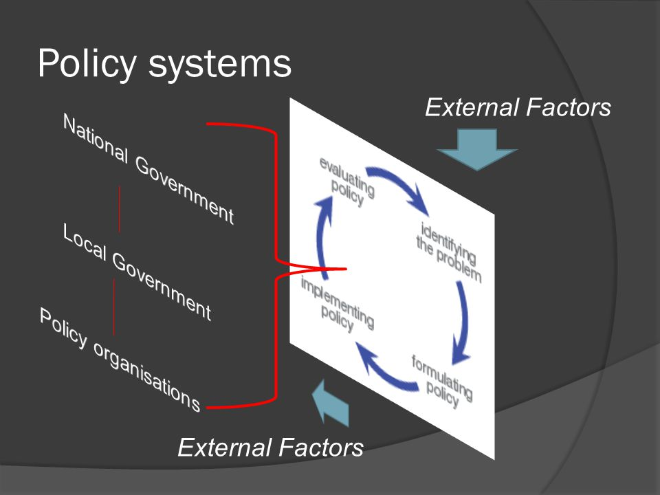 Policy systems External Factors