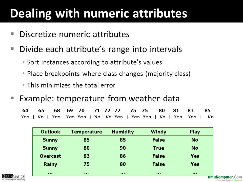 Dealing with numeric attributes  Discretize numeric attributes  Divide each attribute's range into intervals Sort instances according to attribute's values Place breakpoints where class changes (majority class) This minimizes the total error  Example: temperature from weather data 64 65 68 69 70 71 72 72 75 75 80 81 83 85 Yes | No | Yes Yes Yes | No No Yes | Yes Yes | No | Yes Yes | No …………… YesFalse8075Rainy YesFalse8683Overcast NoTrue9080Sunny NoFalse85 Sunny PlayWindyHumidityTemperatureOutlook
