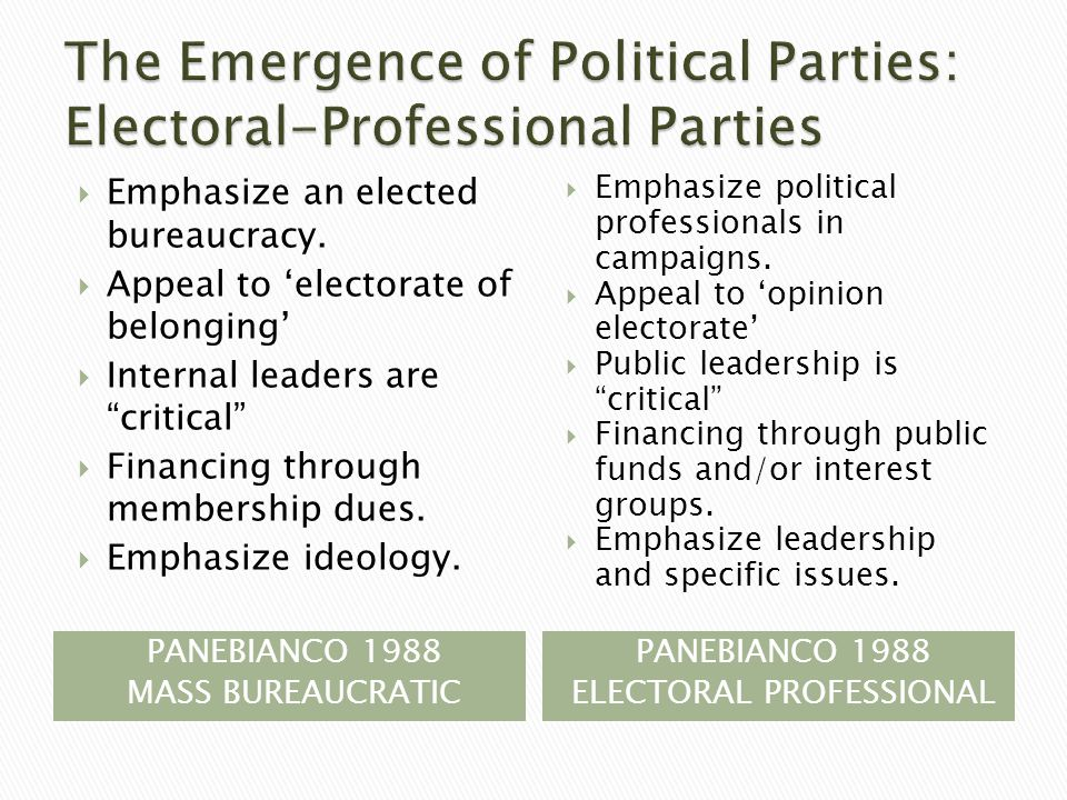 PANEBIANCO 1988 MASS BUREAUCRATIC PANEBIANCO 1988 ELECTORAL PROFESSIONAL  Emphasize an elected bureaucracy.  Appeal to 'electorate of belonging'  I
