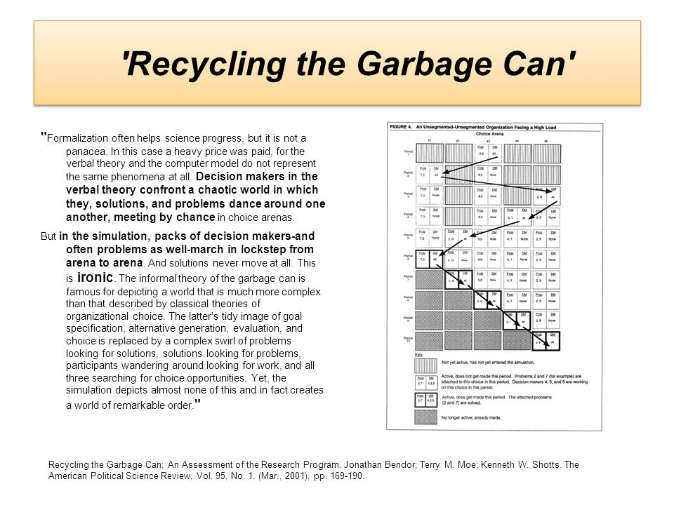 'Recycling the Garbage Can'