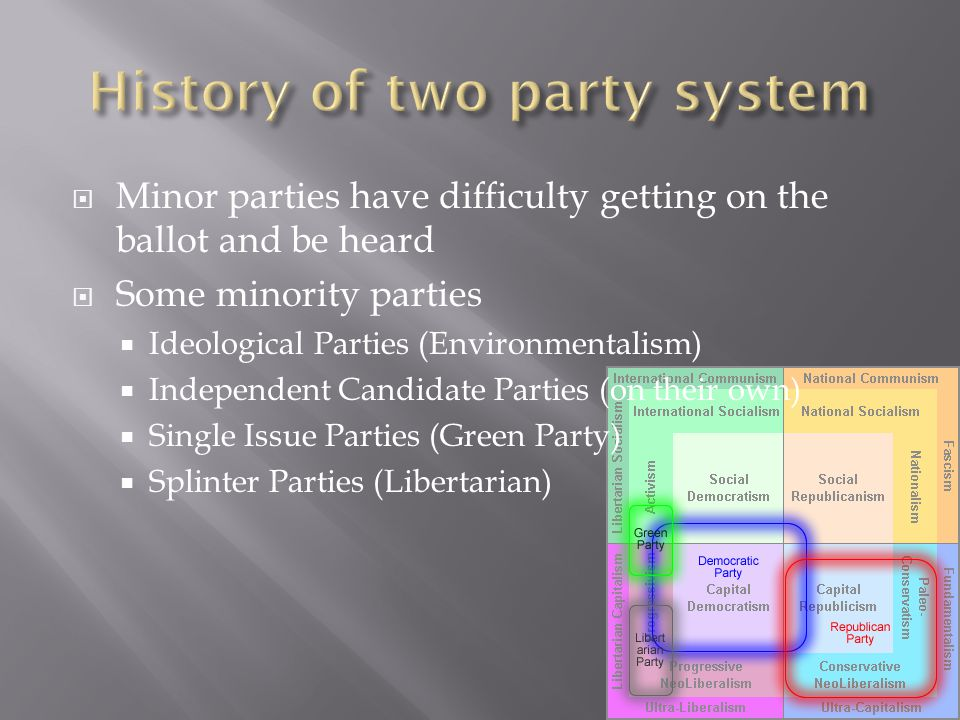  Multiparty systems, where three or more parties compete for control of the government are common in Europe, Israel, and Japan  Advantage – gives voters the opportunity of voting from a variety of choices  Majorities are rare and pluralities usually indicate winners  Coalitions must be formed with other parties to gain a majority of votes and get the work of governing done