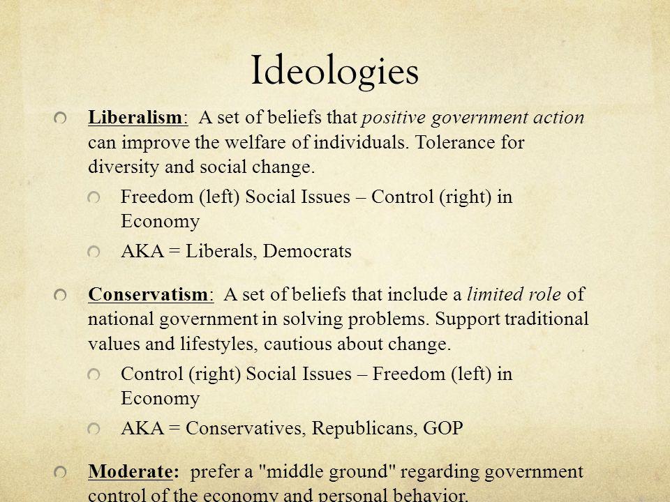 Political Ideology Conservative Definition: Statist Definition: Libertarian Definition: Liberal Definition: Govt.