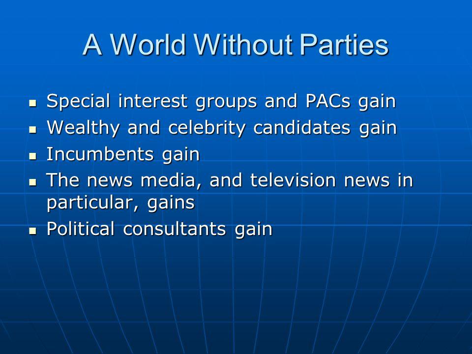 Parties in Decline.
