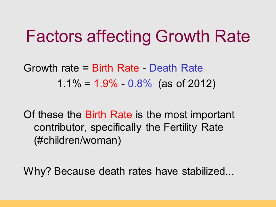 Factors affecting Growth Rate Growth rate = Birth Rate - Death Rate 1.1% = 1.9% - 0.8% (as of 2012) Of these the Birth Rate is the most important cont