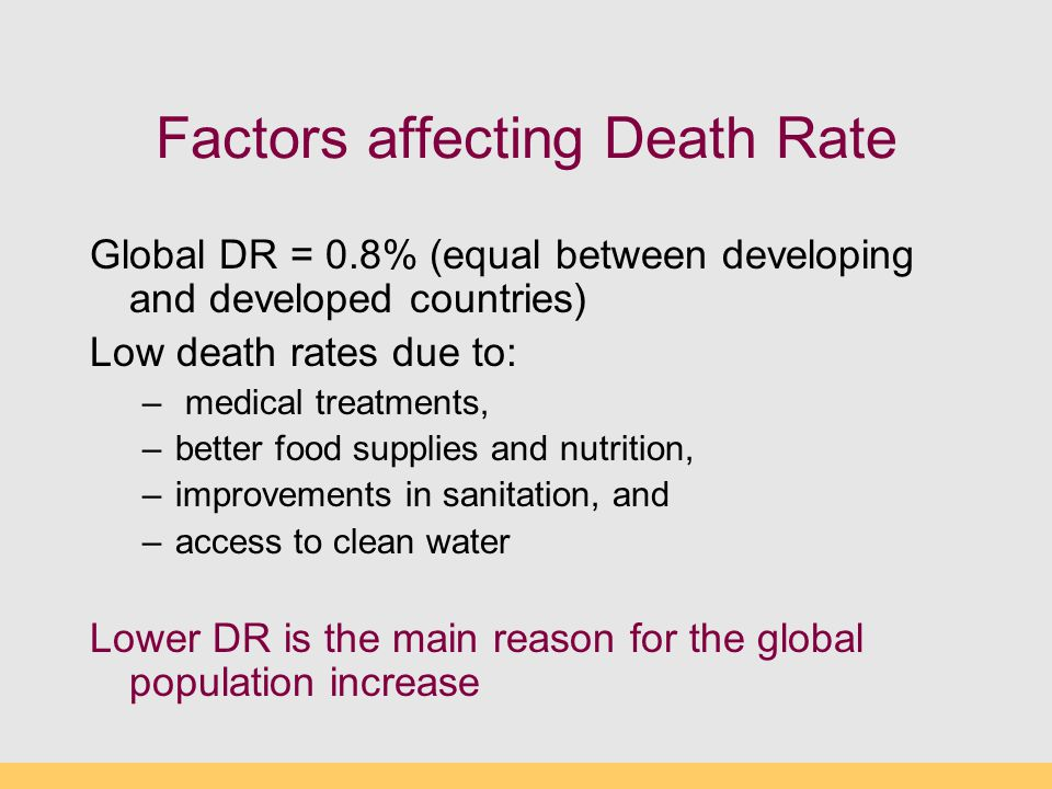 Factors affecting Death Rate Global DR = 0.8% (equal between developing and developed countries) Low death rates due to: – medical treatments, –better