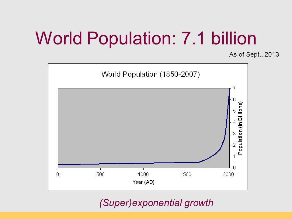 World Population: 7.1 billion As of Sept., 2013 (Super)exponential growth