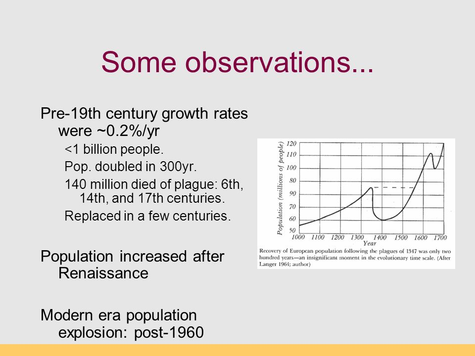 Some observations... Pre-19th century growth rates were ~0.2%/yr <1 billion people. Pop. doubled in 300yr. 140 million died of plague: 6th, 14th, and