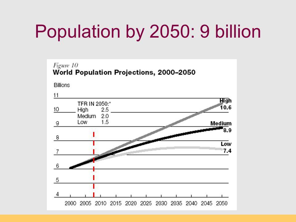 Population by 2050: 9 billion