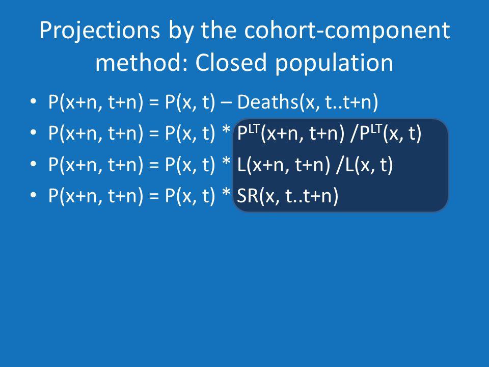 P(x+n, t+n) = P(x, t) – Deaths(x, t..t+n) P(x+n, t+n) = P(x, t) * P LT (x+n, t+n) /P LT (x, t) P(x+n, t+n) = P(x, t) * L(x+n, t+n) /L(x, t) P(x+n, t+n) = P(x, t) * SR(x, t..t+n) Projections by the cohort-component method: Closed population