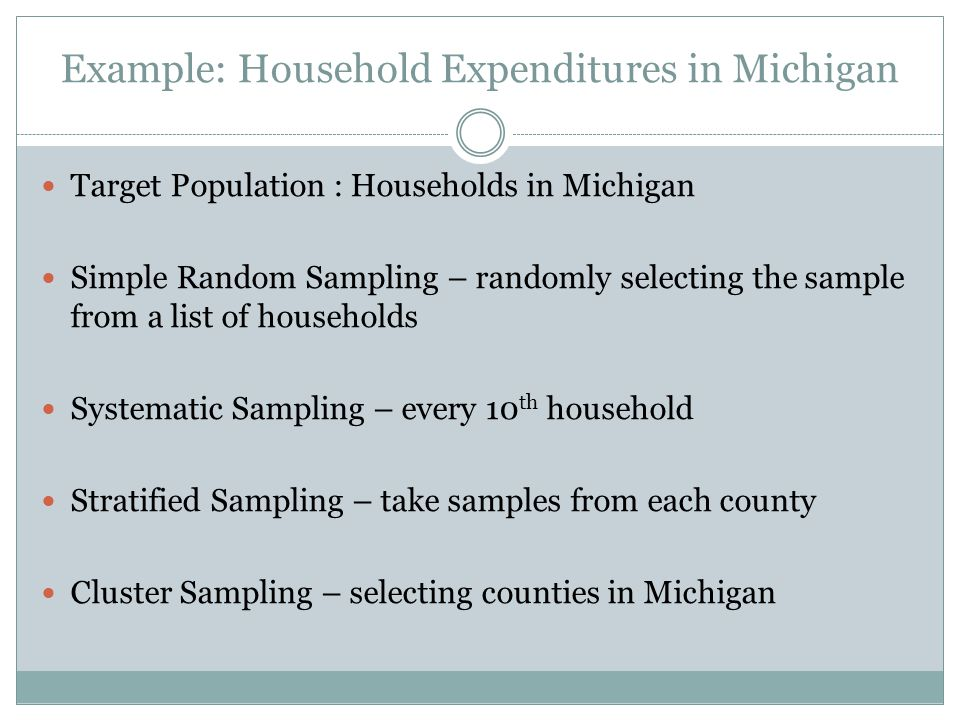 Example: Household Expenditures in Michigan Target Population : Households in Michigan Simple Random Sampling – randomly selecting the sample from a l