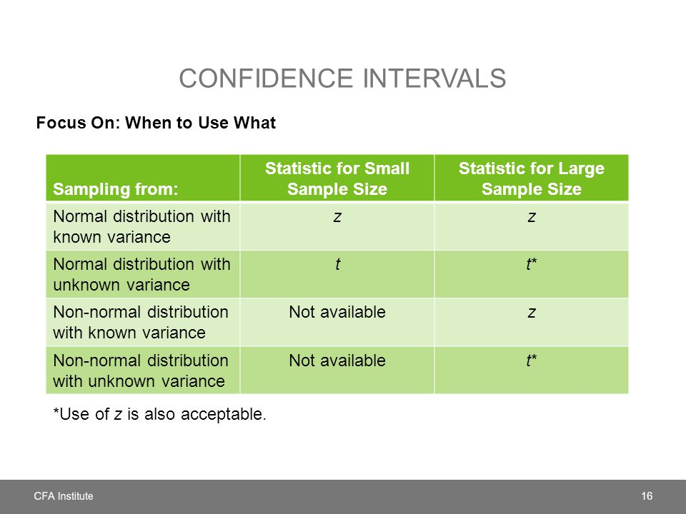 CONFIDENCE INTERVALS Focus On: When to Use What 16 Sampling from: Statistic for Small Sample Size Statistic for Large Sample Size Normal distribution