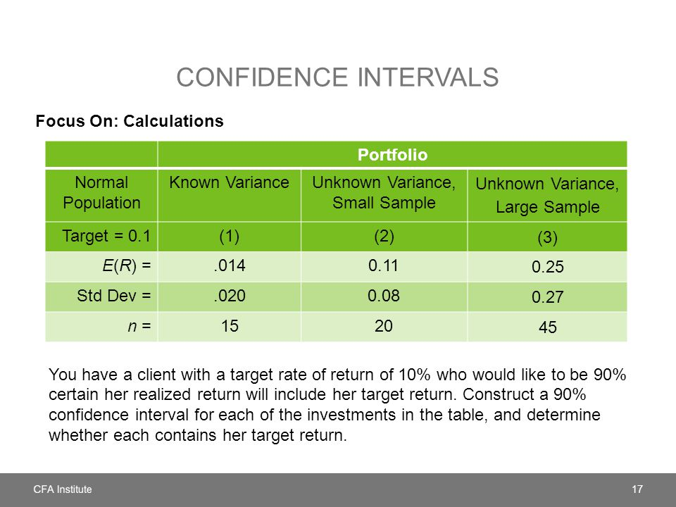 CONFIDENCE INTERVALS Focus On: Calculations You have a client with a target rate of return of 10% who would like to be 90% certain her realized return