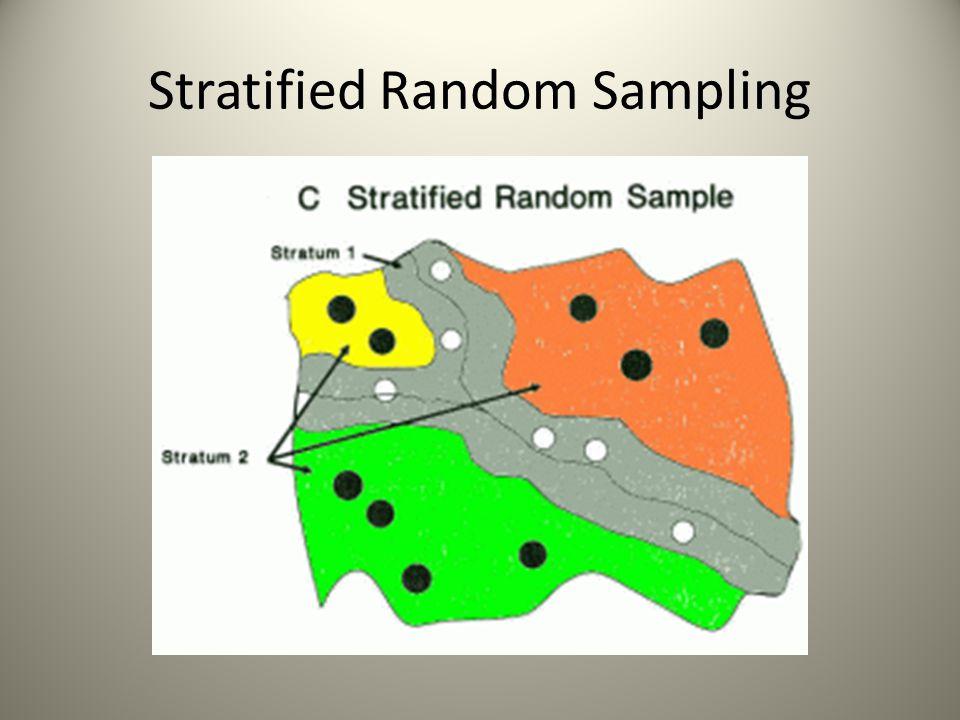 Sample Error - step 1 (Calculate Standard Error)