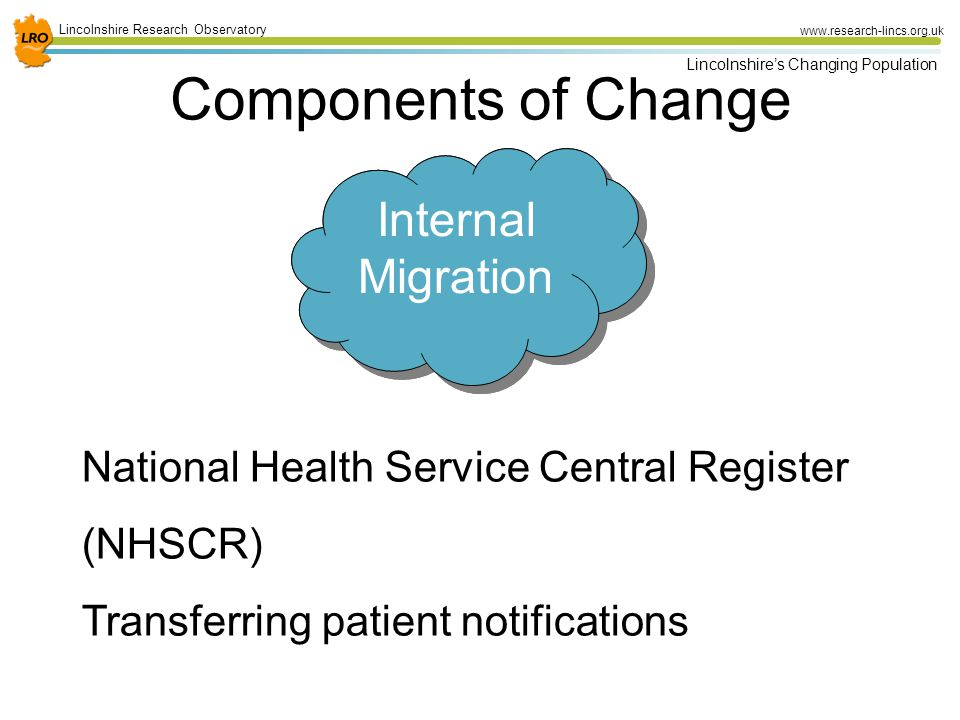 12 Lincolnshire Research Observatory www.research-lincs.org.uk Lincolnshire's Changing Population Components of Change Births and deaths Internal Migration National Health Service Central Register (NHSCR) Transferring patient notifications