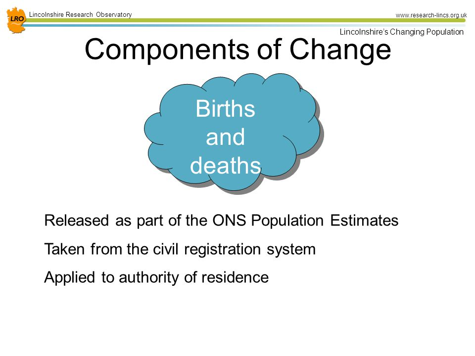 8 Lincolnshire Research Observatory www.research-lincs.org.uk Lincolnshire's Changing Population Components of Change Released as part of the ONS Population Estimates Taken from the civil registration system Applied to authority of residence Births and deaths