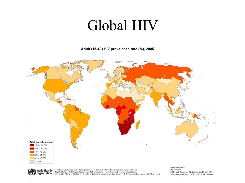 Global HIV