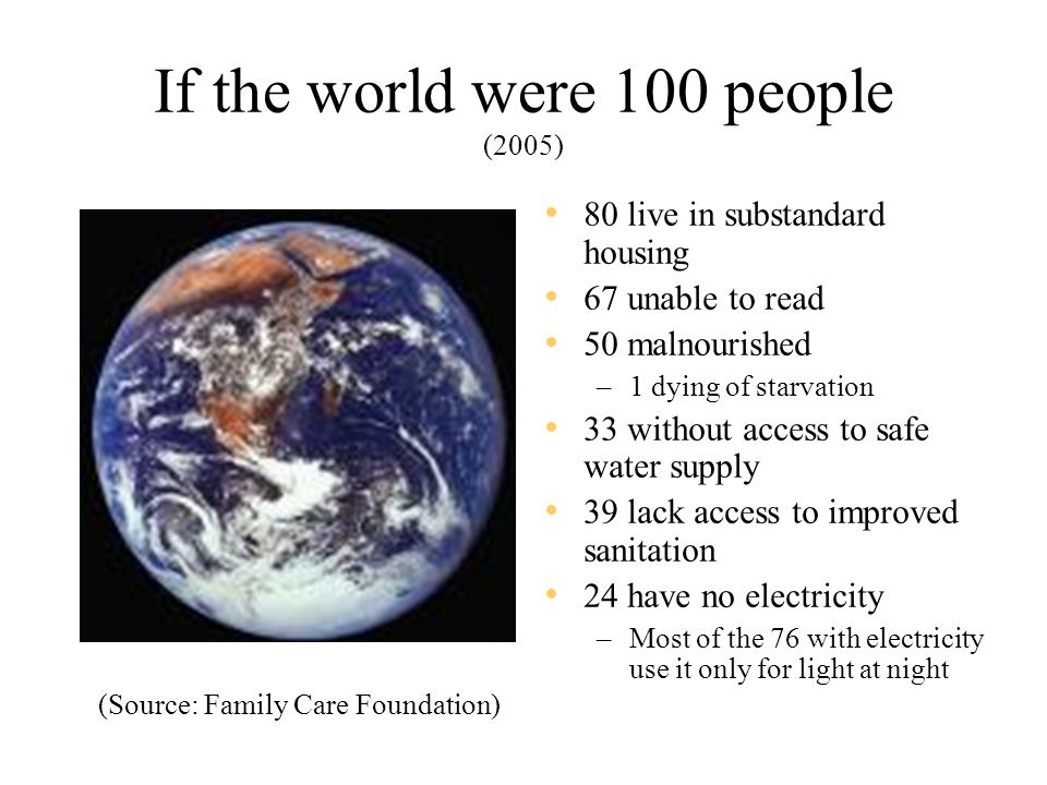 If the world were 100 people (2005) 80 live in substandard housing 67 unable to read 50 malnourished –1 dying of starvation 33 without access to safe water supply 39 lack access to improved sanitation 24 have no electricity –Most of the 76 with electricity use it only for light at night (Source: Family Care Foundation)