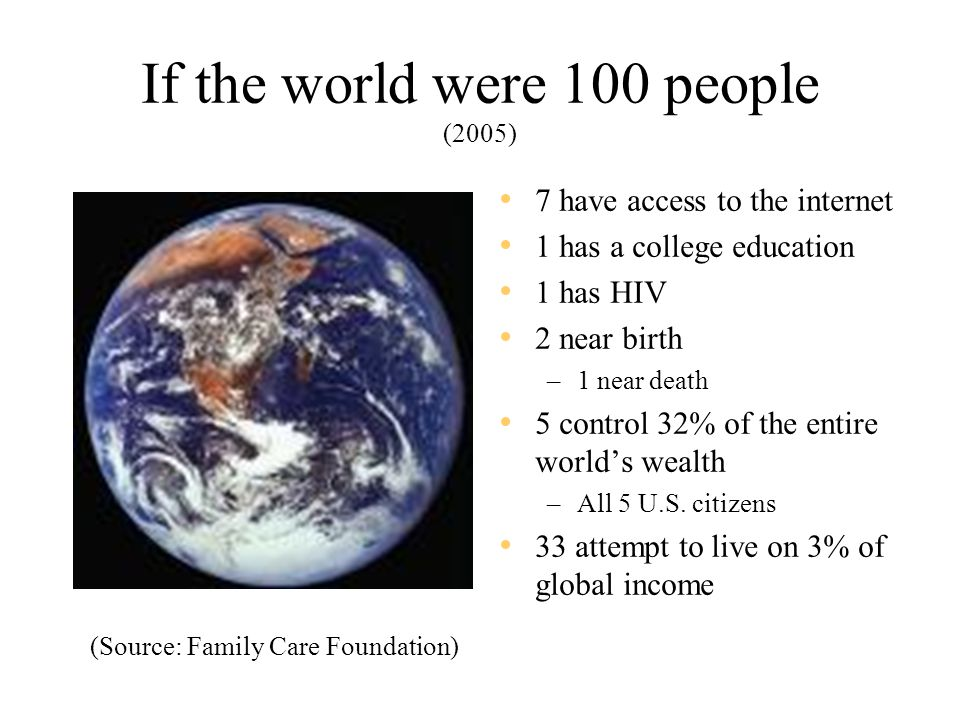 If the world were 100 people (2005) (Source: Family Care Foundation) 7 have access to the internet 1 has a college education 1 has HIV 2 near birth –1 near death 5 control 32% of the entire world's wealth –All 5 U.S.