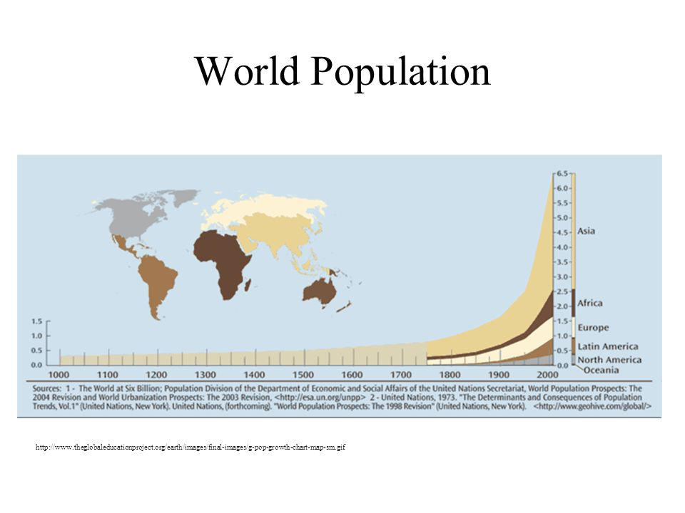 http://www.theglobaleducationproject.org/earth/images/final-images/g-pop-growth-chart-map-sm.gif