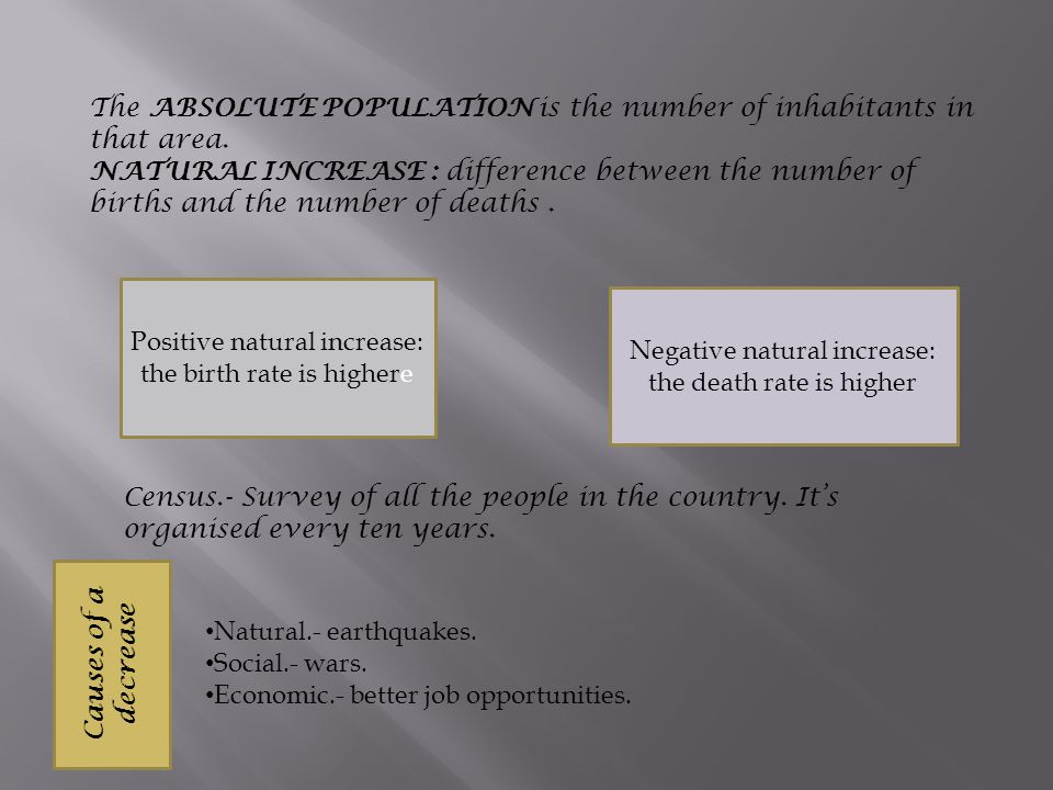 The ABSOLUTE POPULATION is the number of inhabitants in that area. NATURAL INCREASE : difference between the number of births and the number of deaths